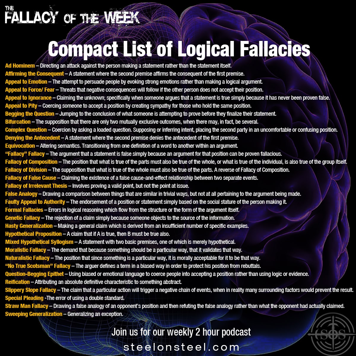Compact list of Logical Fallacies